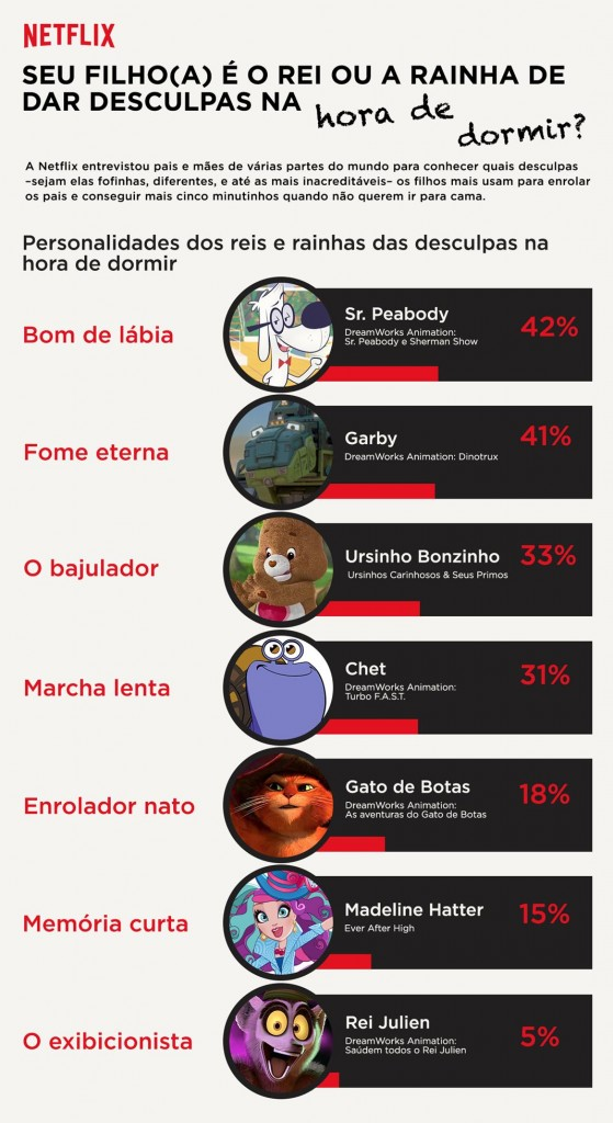 NETFLIX - Kids Infographics POR_DIGITAL (Copy)