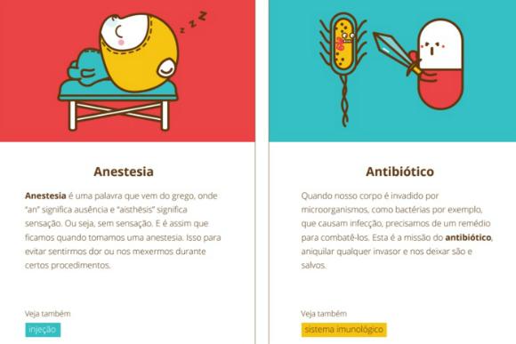 Anestesia e antibiótico também estão explicados na cartilha (Foto: Divulgação)