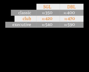 tabela_tarifa